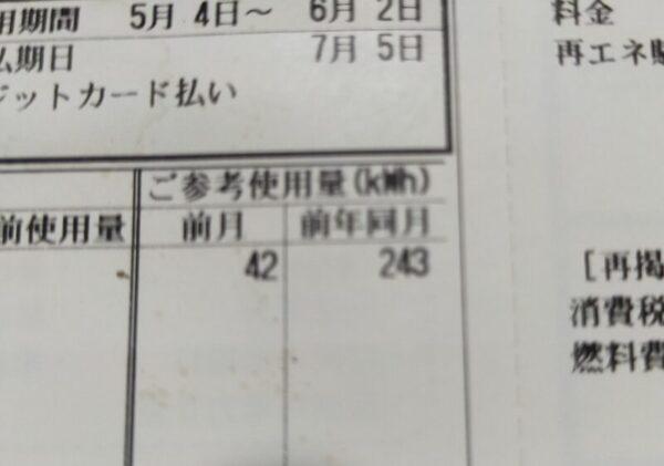 前年同月201KWh節電